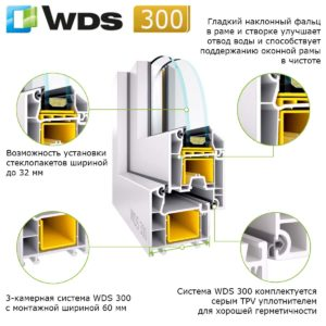 WDS 300 3 камеры 60 мм