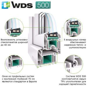WDS 500 5 камер 70 мм