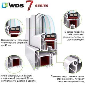 WDS 7 Series 6 камер 70 мм