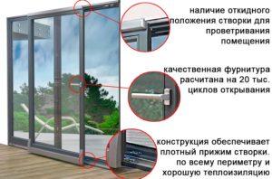 раздвижные пластиковые окна двери
